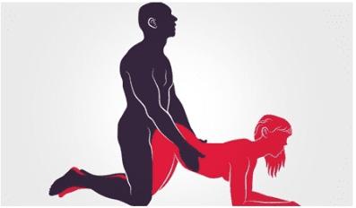 Posição sexual de quatro